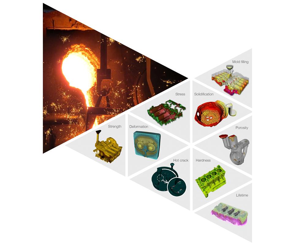 WinCast product applications