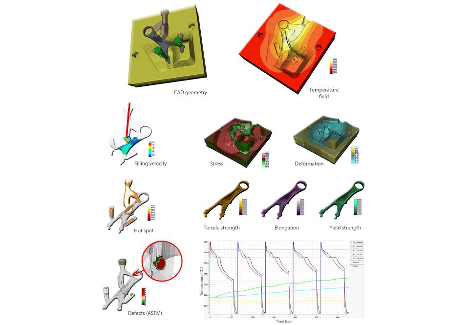 CAD Geometry